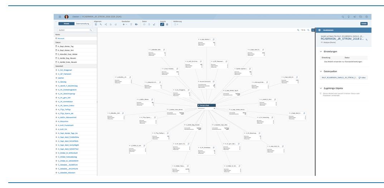 Abrechnungscockpit Modell SAP SAC